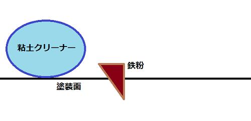 2015071634