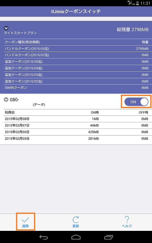 2015080230