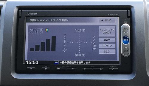2015083013