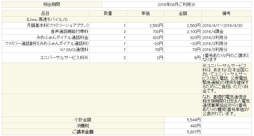 2016053101