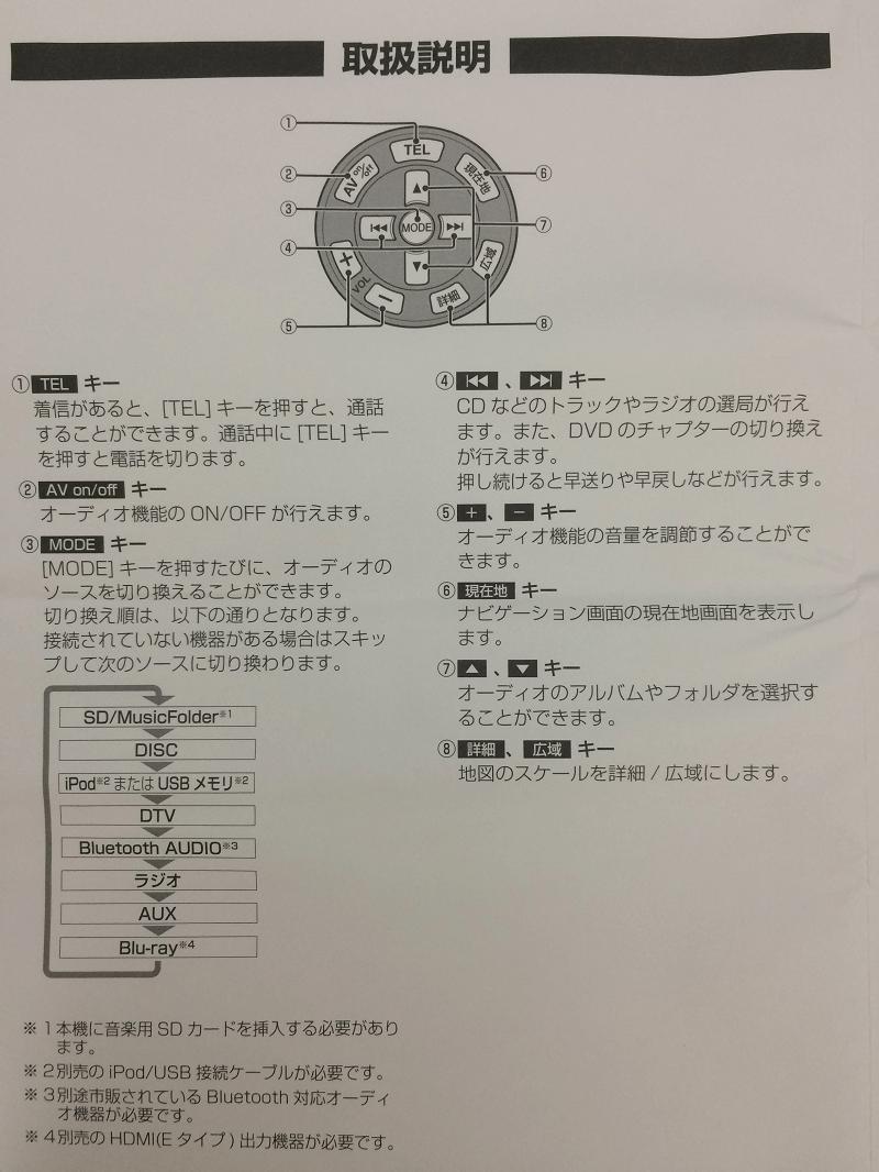 2016110806